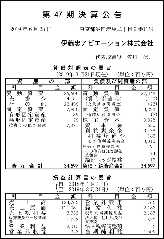 0156 1609f833ad9c16c158a9b625ca8788c9d410b4eb74d685f33fca04cc653bd1f877903747b5c7dcd23251744080ca9e47309f9034741f846775936842a636ccce 03