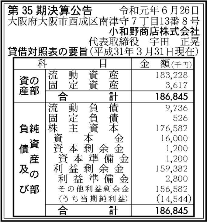 0034 0f8810b683e8470fb9681eddd371d0710ac67e4e5cf9b8c5ffd06410a4ab86107e71e9318036e0455ab7bd3a56e8492f6169541a7a5f2bb17afd96e87da8d70e 06