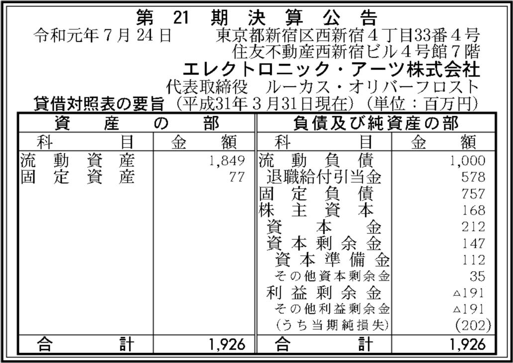 0042 a52ccd87fb306ac5dabf60c639af6ca965c8111ce5376ed6ea0c4e2367ef88c5a4ae79d23227550097d02ada0066d197cc2cabd43781866b6a381a74b5bde362 02