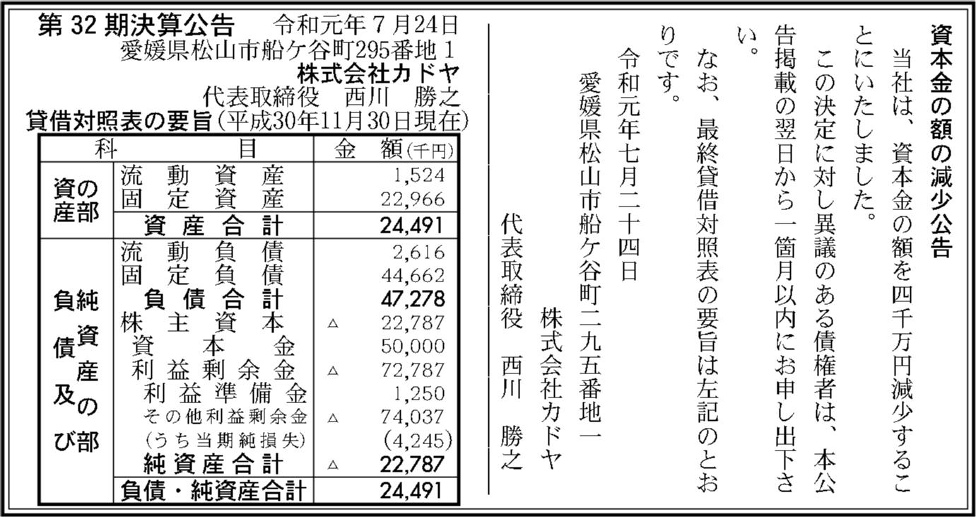 0056 ddec9f0ef8131d06d4ac2d9631b700be2b39aa58383c6f3b85e9bd8337c98762ff157fb8cdb168d48b03ef1bcd1ecfe483d355df99b6ee358a5df4e226f7f4b2 05