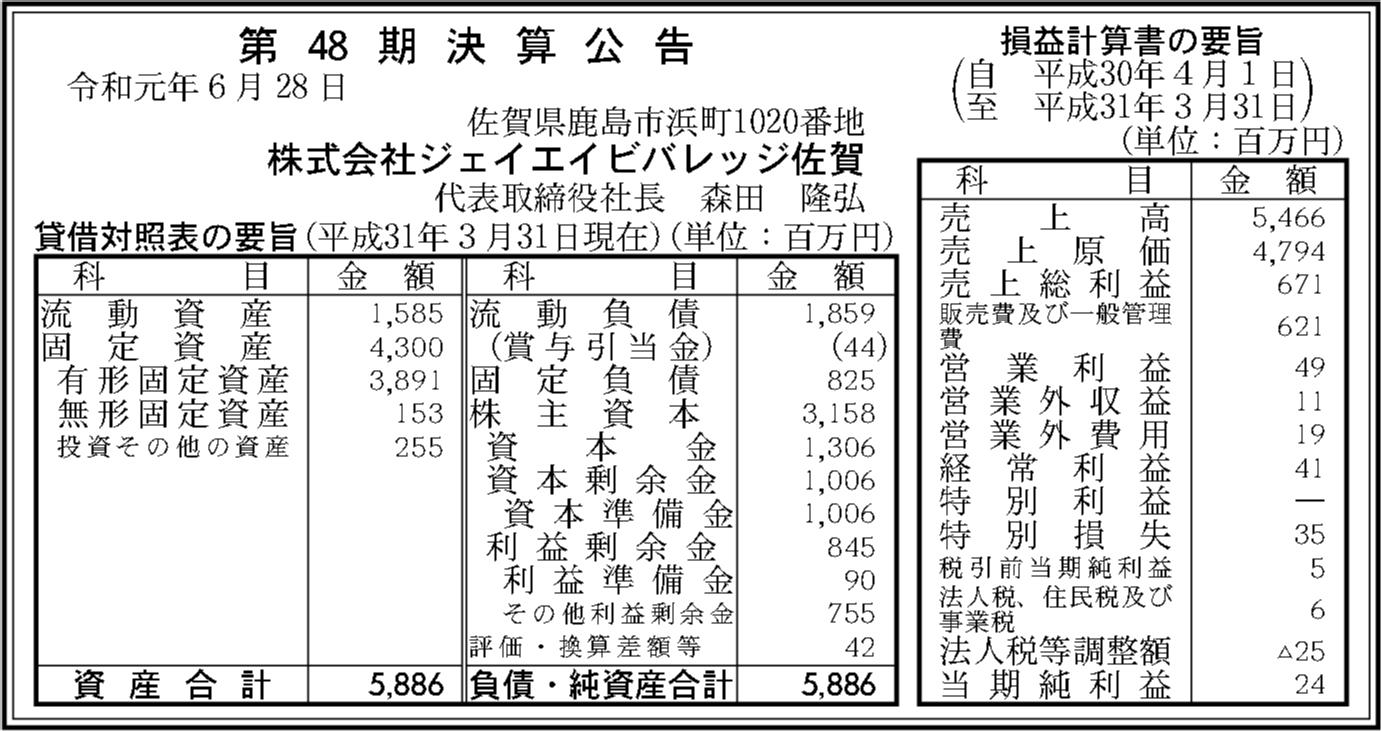 0063 62844a241db1e208f14ee99a06adfb12f96762c3beb6cd5b5acb3c7773457802777aa40180c220ac0ed29cd245749147bbfefcf45ccb583bd4c224a52bde0ef3 03