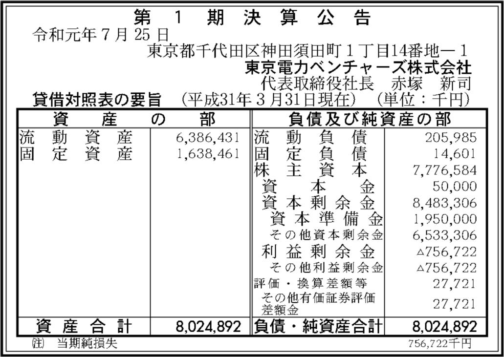 ベンチャーズ 東京 電力