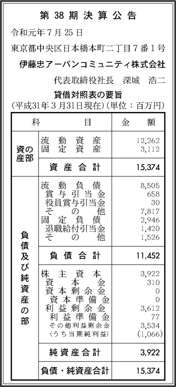 アーバン コミュニティ 伊藤忠