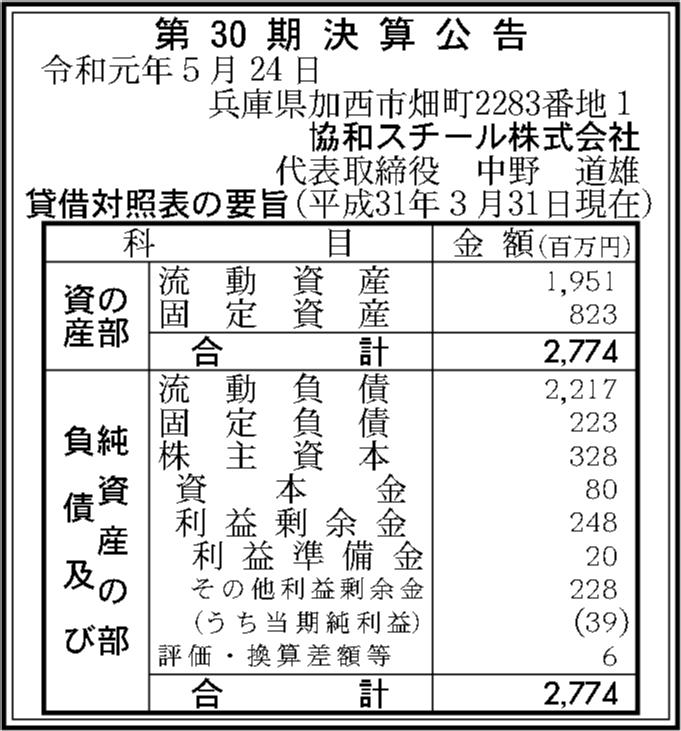 0053 a9f9e176e4bc8ab162997f10eaaceaa6bdffb2d2b7761d83f996cfad404974c1d93f4dcec9bb989cf854efd120783c4082939a29b11474df62267bfb92f8d907 10