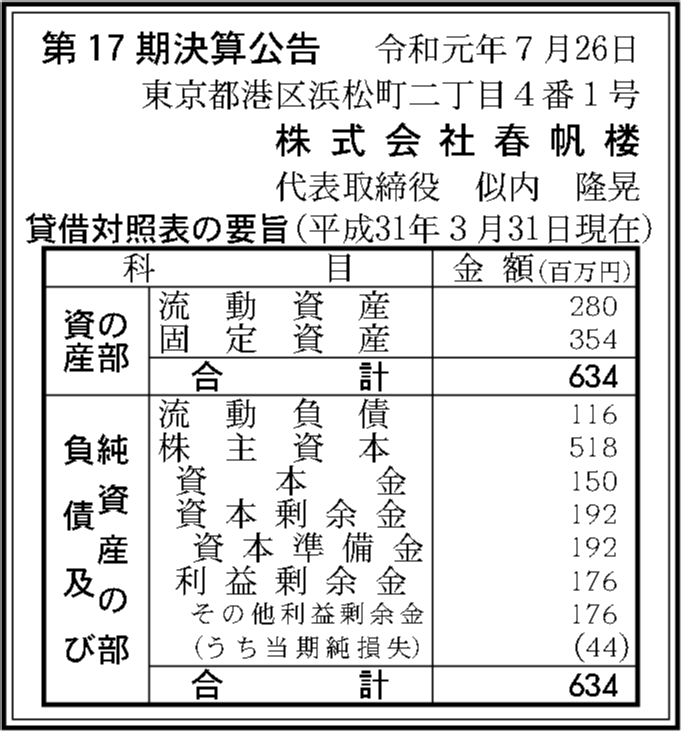 0062 126f43b99cbb2922bd7c79602ac3123b0895814200e0c3aad953b307b2bc58749c6cc144602917bceb7c70b0184c5d2018f57703f7fa2127baa3c88cceecd413 10
