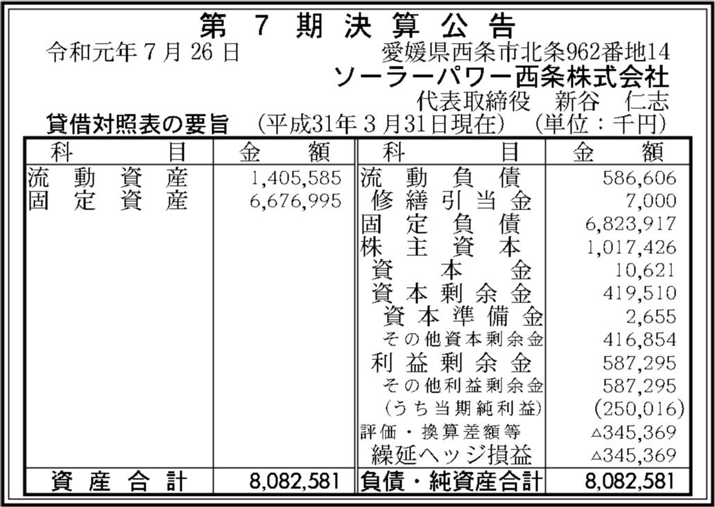 0066 b1adff15249f5d76612d37b4bfd67d9cfb2390f67ca73e6d999a5f663f210f5e53046cf934441a8b052cc7d5ec46c74d68261867c455dadd29c21ab857d882fa 05