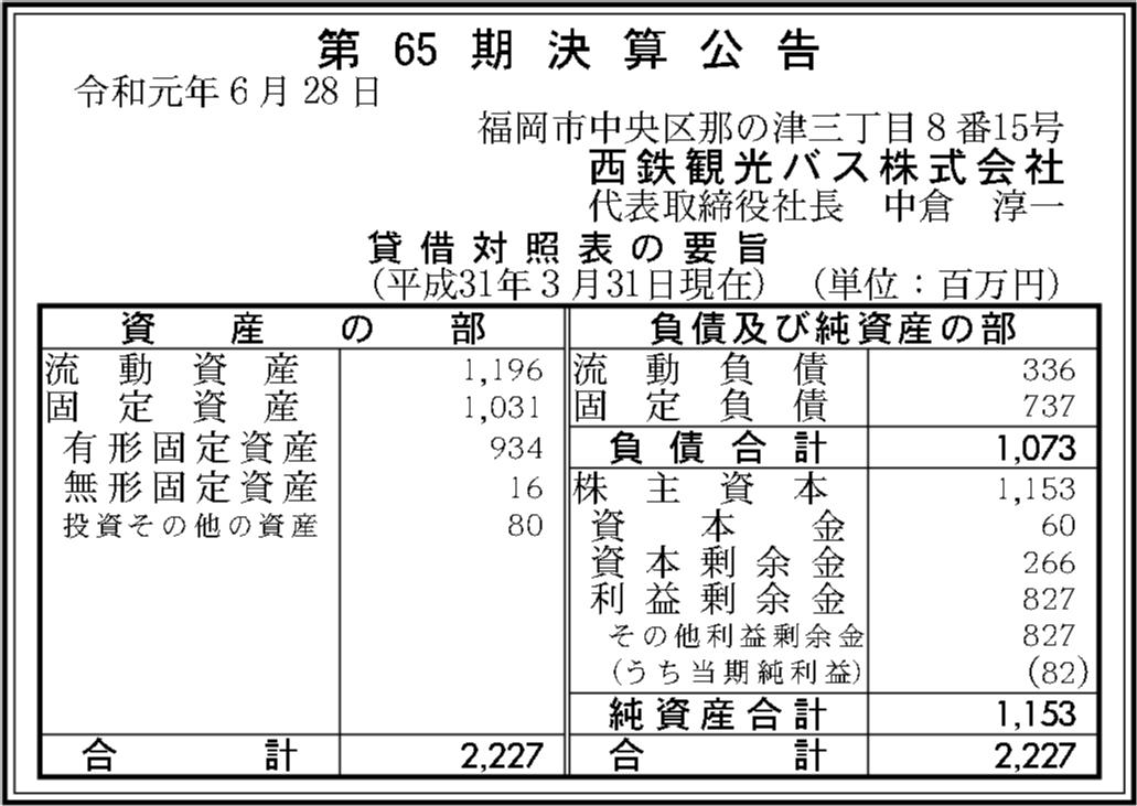 0068 5b2af098c9508a99e67114ba4dd6a3bf8812f03b7b7dca7402993d25eb40066c1f2ebdd6e39271a9de96b833b1d89952ab01133cb6aa1935d7b54244eea9cde3 08