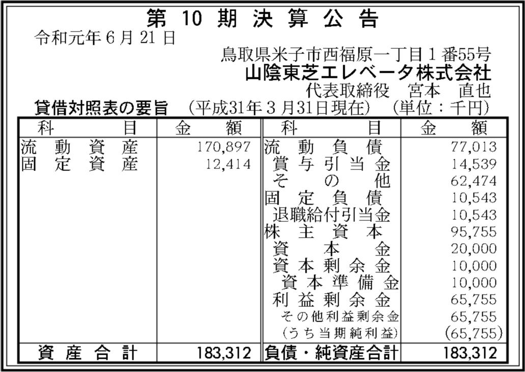 0090 bc7e8c50d13b3c52a3ddff2193e3e56aad6205c118ca47b04cc14d59f023ffda590841e2eb798db40a8c536853ca63c445847b0bac46ea045bf1cfb7693a22f9 04