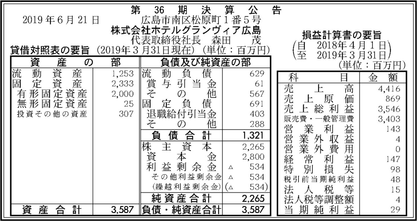 0080 a816d5b302aa2c46877c62209e6b7961fa25d2941372463c98ef8a9f9ec9f5b77c96fe91bd9bea9641f4d321c217bb3011e76921235151e7b453a4ee1148b587 07