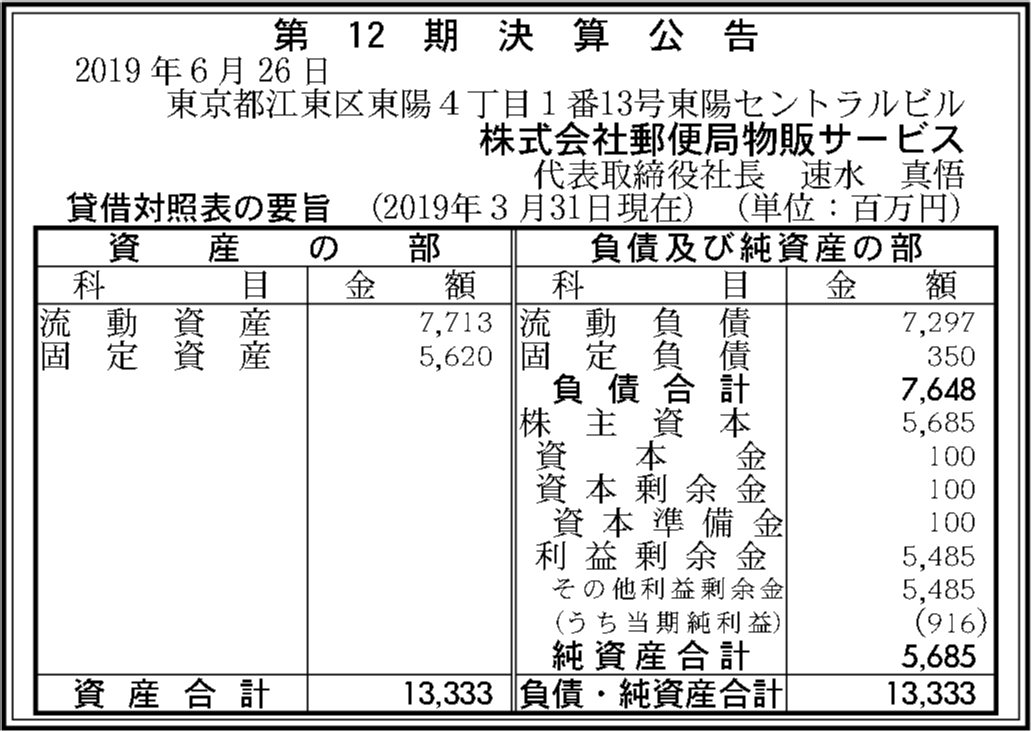 0112 8c383e8d32cf6fe7f3323665d74089fd0598ccbe549c8638135260c2c4b45aa93d3f1e45e86d9c3dfdf96e884215f4bec89a3840e2204d1e948b5dc6f0042629 05