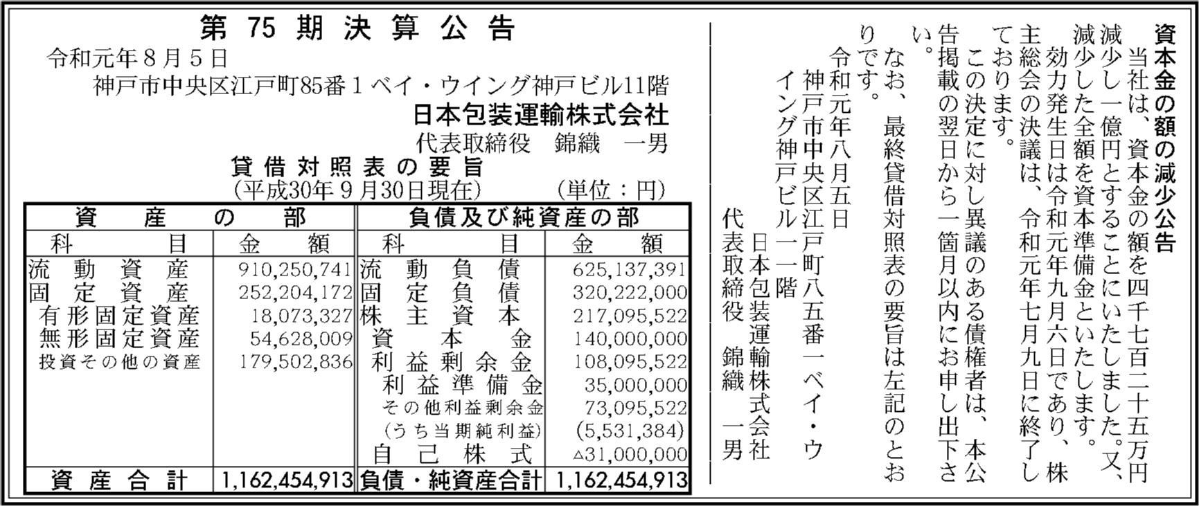 0061 09dd8d356d56f04a57b1bd057f576ad0893eae9e48315994dbd0e1cd1aeffaa7a1bbac821ed9ea3e09cdc646513bd378e047813cf708bf5f61e7a195ac85465e 04