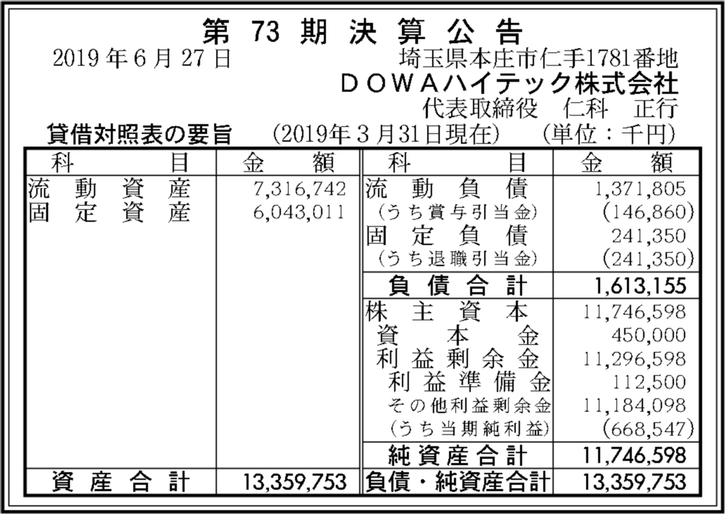 0048 271414dfe8558025cc1b25e8492eea8b9e24b9f348399212a33c5aebf14d5525e00d533298e0b88cd57a65292b1abdd2800aa0f087df3147255ca98b94cd6956 01
