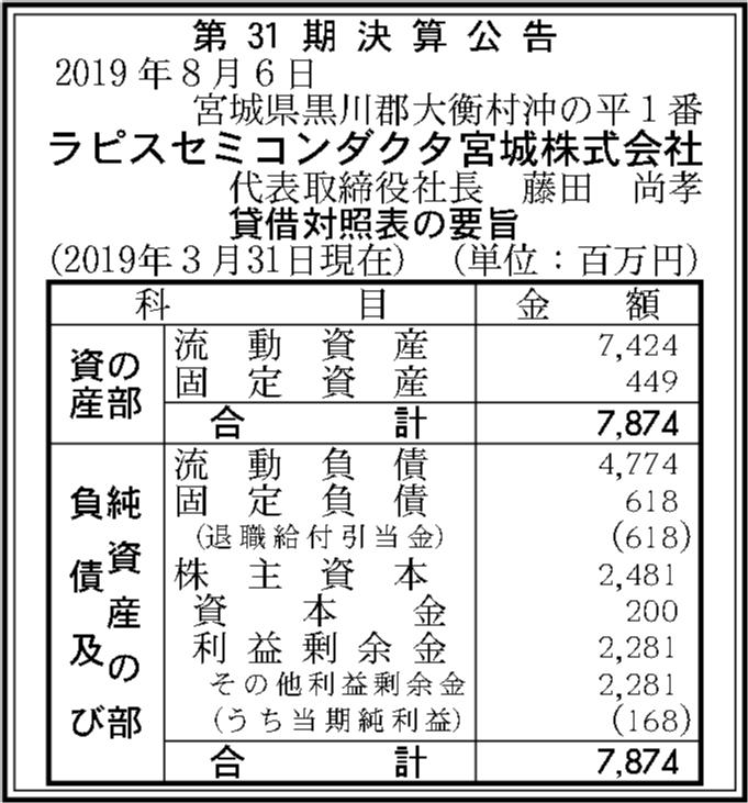 0049 e70bb7b7a22c4076ad453f40c9ab025227674753a23da0604180d86818645a702f1bc0fcd4c3a27e709aa99322fca38181e56842cd0bb3ded3d984dbc2cdaaa4 03
