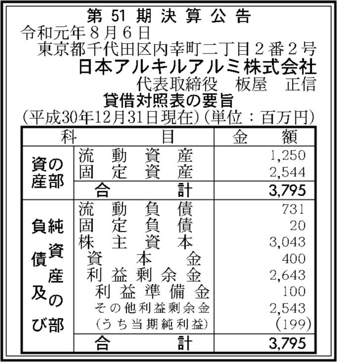 0056 2f3e3b86124107071cc4dbbbc649ab3d08474a109d856d5038507f21321ecd6203349dfb4ad428e81602c9fc857c5837b120d835ca99231e0c1d1d11cfcdacbc 04