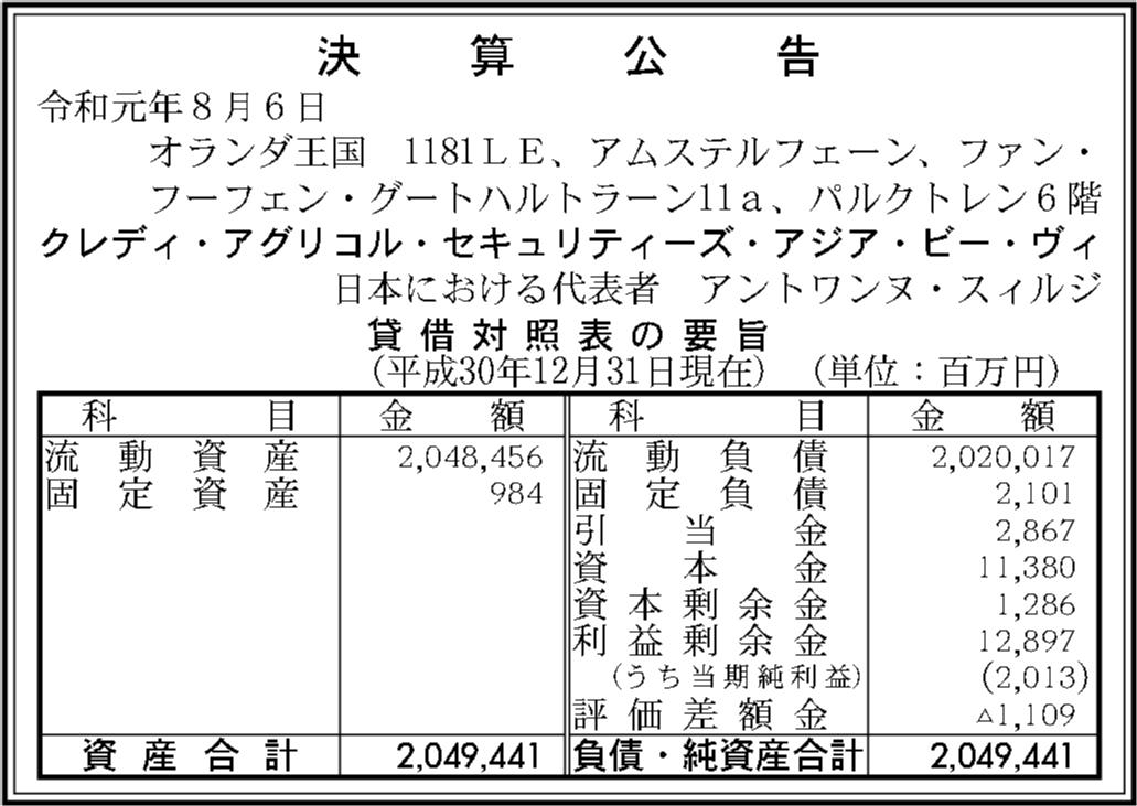 0057 e47d4be8399f9b82f4140ea1bcdf2be89e517c4c6cdfc349907eb58286cbf750d2d60b1635c8bfafd66394ae3cae2dcbaf52044e77c2a5286f0a3b9ac48760c5 06