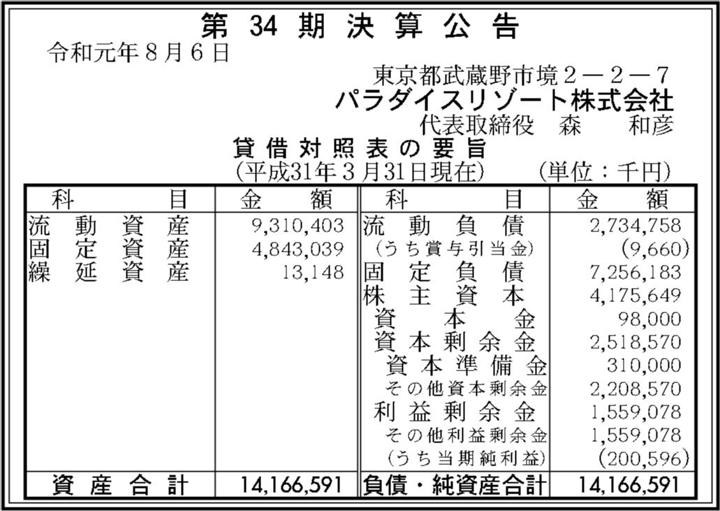 0058 4b1faf8db4c70cb67cb4cd75f450b3144a240ba239ccc3d25264edb65c588d8723e5d968ce45ff1825d2f864c3cff656ad3967a2d2d8cc43a8fc07270b803043 08