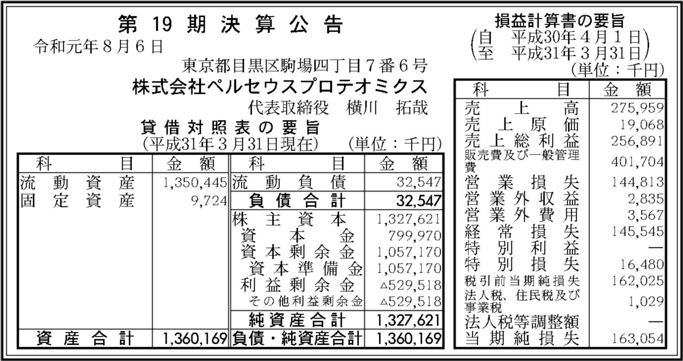 0059 16d64a7945e1e726bcc94f929686ee214c344d090493841a0e1c623164ccd467d9a651ba6f34b3157fc9c043cc3352619dfce113477d2131fe27c807557f5e64 06