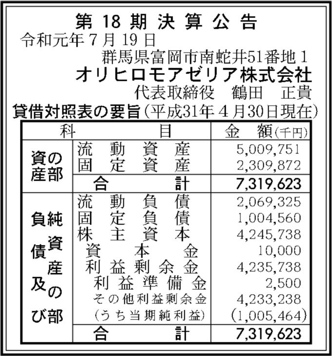 0061 b3412606d7815ec3c458d455999db088b286df6ec39cf90cde6e6b2361f4e3b776ecca2b670c289c5c186b7a89298d74675539d35907a5c2d4fccb5e70b076a4 05