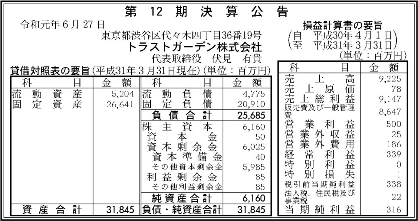 0062 6b31239460e37b8cf0eb07e6cbf18fb8cd1355a18bda0e0a45af4d3f5ae26b2d80961f322bb09b08b223bc232f36f2f0b74afd929538a80acb306c60e771a3d2 01