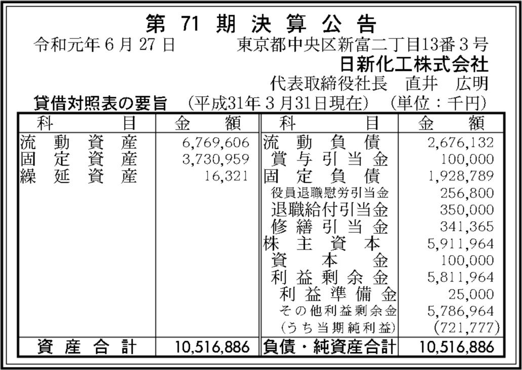 0046 3908b845a2c7a65352da2c0b33ab966e239f5149323ceebd38efd4ea9937f8b410e23330db0803672f72de963d3aa3b6656cac1cff1a2446bc5201f6e3c64052 01