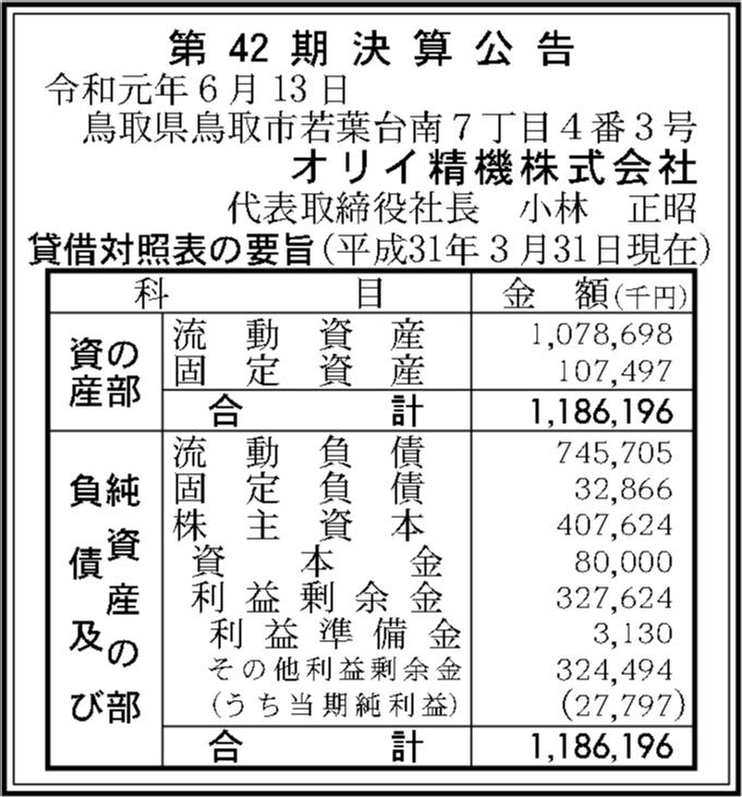 0055 802377f746343b0a0040ea3001668b58ac17f0759103a30a694f4e90c78e352490a355caff93ced831c6967c6f5328877b599d0e70a88c9aec8e85d87fcf7fb8 01