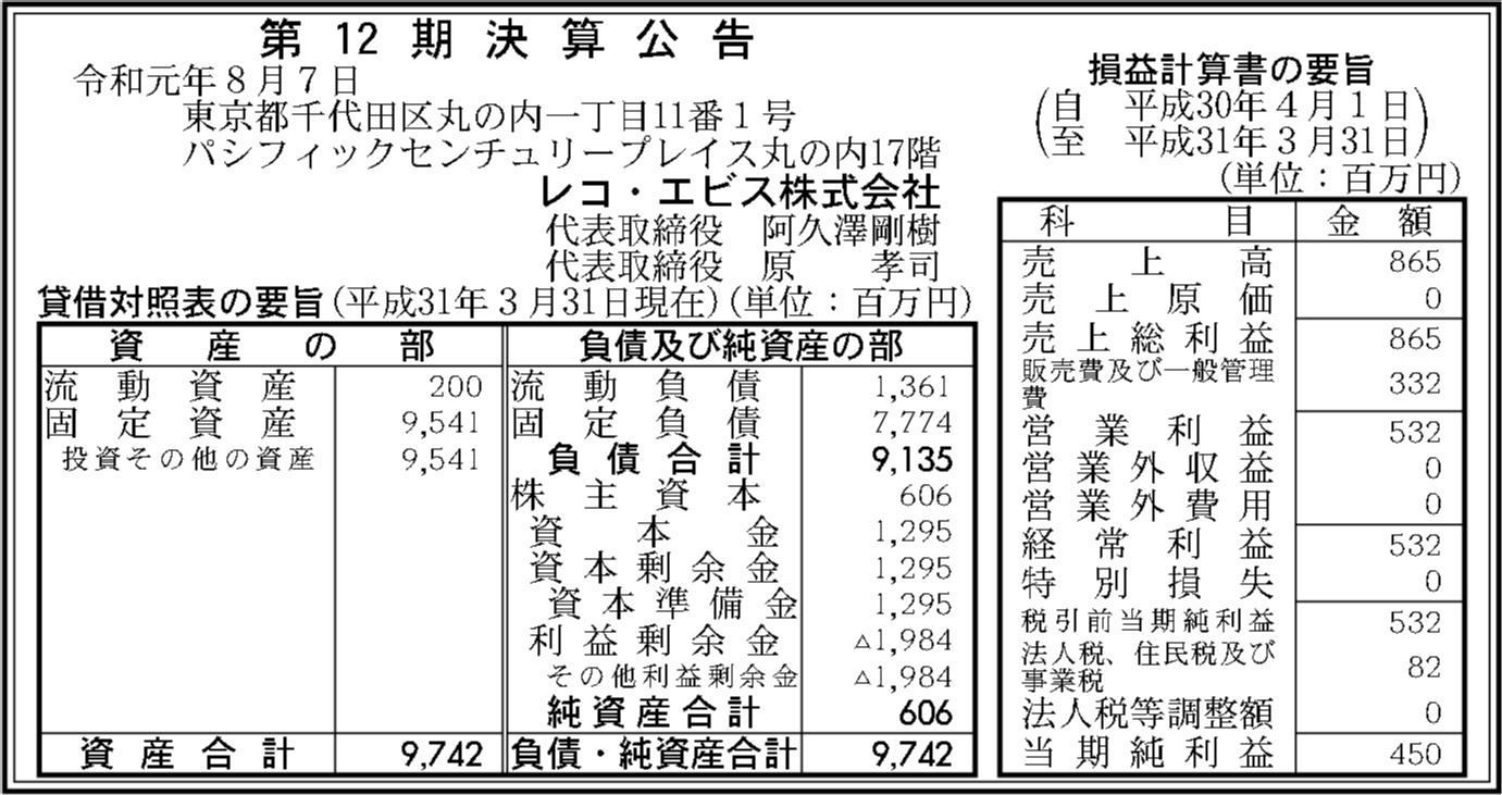 0057 85b863ef0ef36f288fc9ab9b4030a9ff5a3976b539c8015660b5c5c3d3b8e5f07618dcf6430a7af732590b277f1969d4428c225b1037d896ea7a32279bb3695c 04
