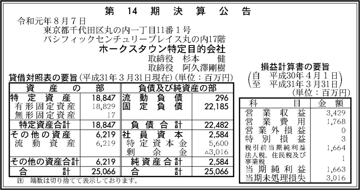 0060 b862d8a111525cf691eccc05acd9d6672e7d5931d8eccf5d1265985aaf92ed54c2e0336613bc31ab751161d616ded22b8680771f71c130a8f060b9ca6b281b91 03