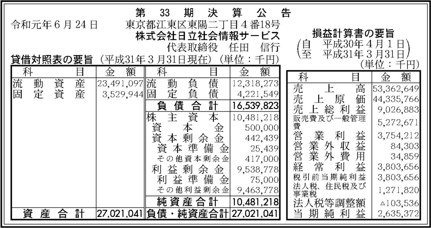 0061 a44292384edc59209a761b2591607e3e899112b295f197f17c31f8ef12301619943f9401fc6f2d255809f046907833ba5bb6e66b6cded40154493fd7ec51411d 04