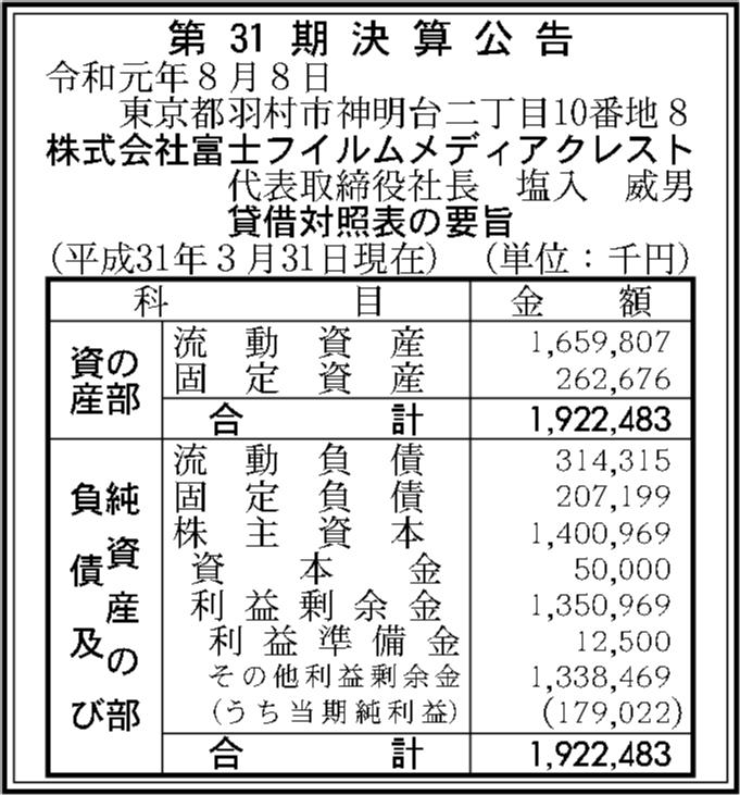 0051 c8e233216bd34566d261d16e5f5163c1424f4e948a8a0934c795704ea9847410ecb09b56f26dce0ce634dccb1ccadfa8a8404f62f3be3696f81878503d28ab23 02