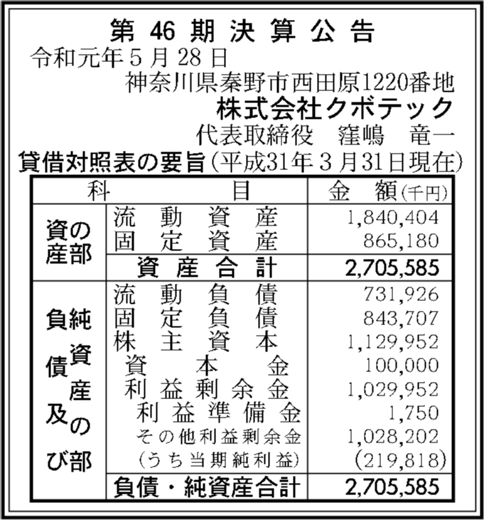0051 c8e233216bd34566d261d16e5f5163c1424f4e948a8a0934c795704ea9847410ecb09b56f26dce0ce634dccb1ccadfa8a8404f62f3be3696f81878503d28ab23 05