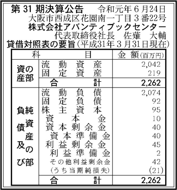 0052 40c195a88353a223872802d9cf2aae712349e741c92830163f88e97c26406424a8fa8b34b0c57f6c796b13557a215e2adb0b11b1a177d21fbf64f2042528fc6d 11