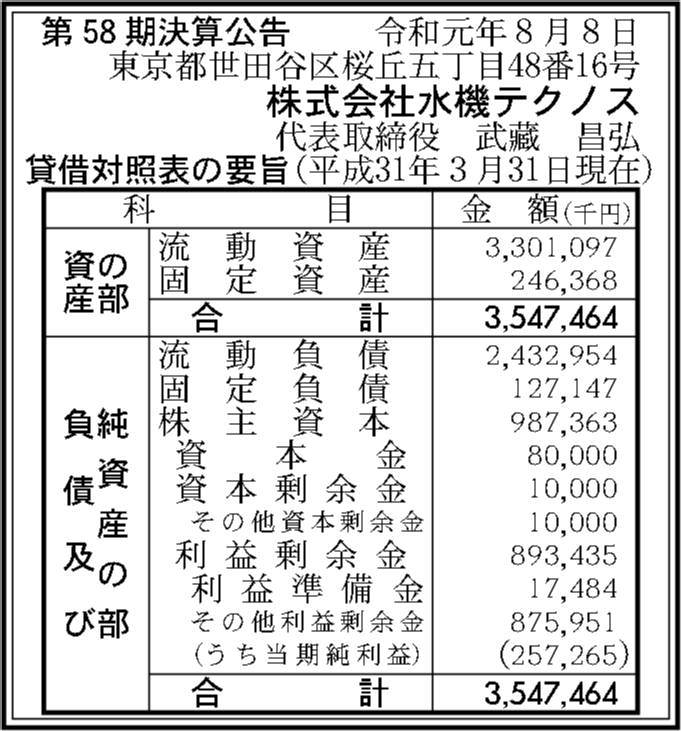 0054 fc13197822dd0e9249284a7f8ef285e28ff45a860a8ce6c77a3e00bbfb6169ec25d34edd407f46e441f6d565bcc028350e0adae25c6e0ba27cb8883f286730af 04
