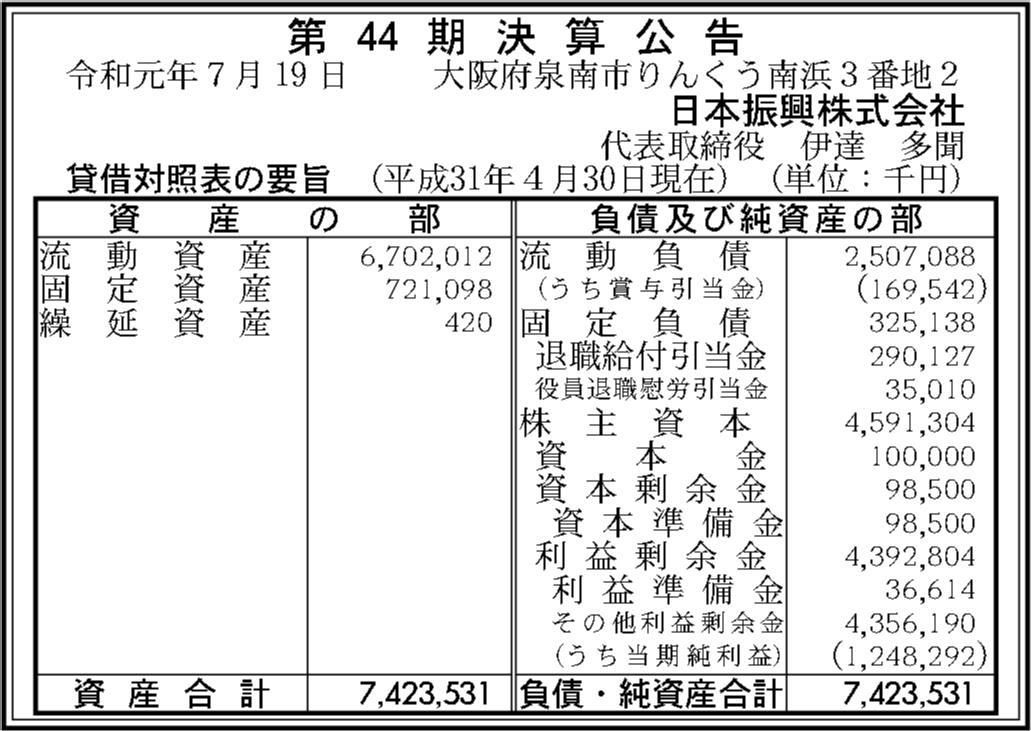 0055 a281efdcde49ceaae50fd8531b23c6c63f355d93d7d60fcc3dc1993da4bb1a0cb3935a88b9c058fe3317617c479b4c8c28eca4d80dd502855550133c1d400b3d 05