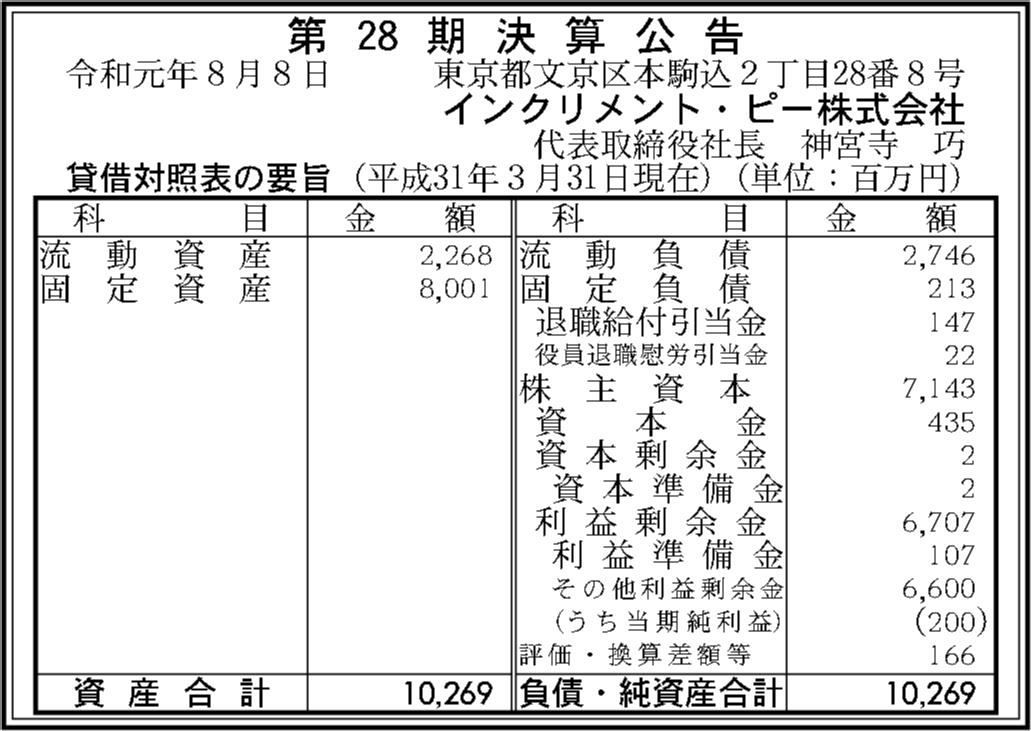 0056 93e4a2fe5780f991a50d9b12c39f7655de0e2bf50d3b950bb44f19a36083c456af0d0d26d561c4a374000b9cbd118a72661fa4bad116d43715ea12425d57e5a0 03