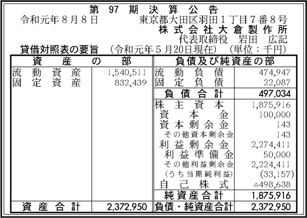 0056 93e4a2fe5780f991a50d9b12c39f7655de0e2bf50d3b950bb44f19a36083c456af0d0d26d561c4a374000b9cbd118a72661fa4bad116d43715ea12425d57e5a0 04