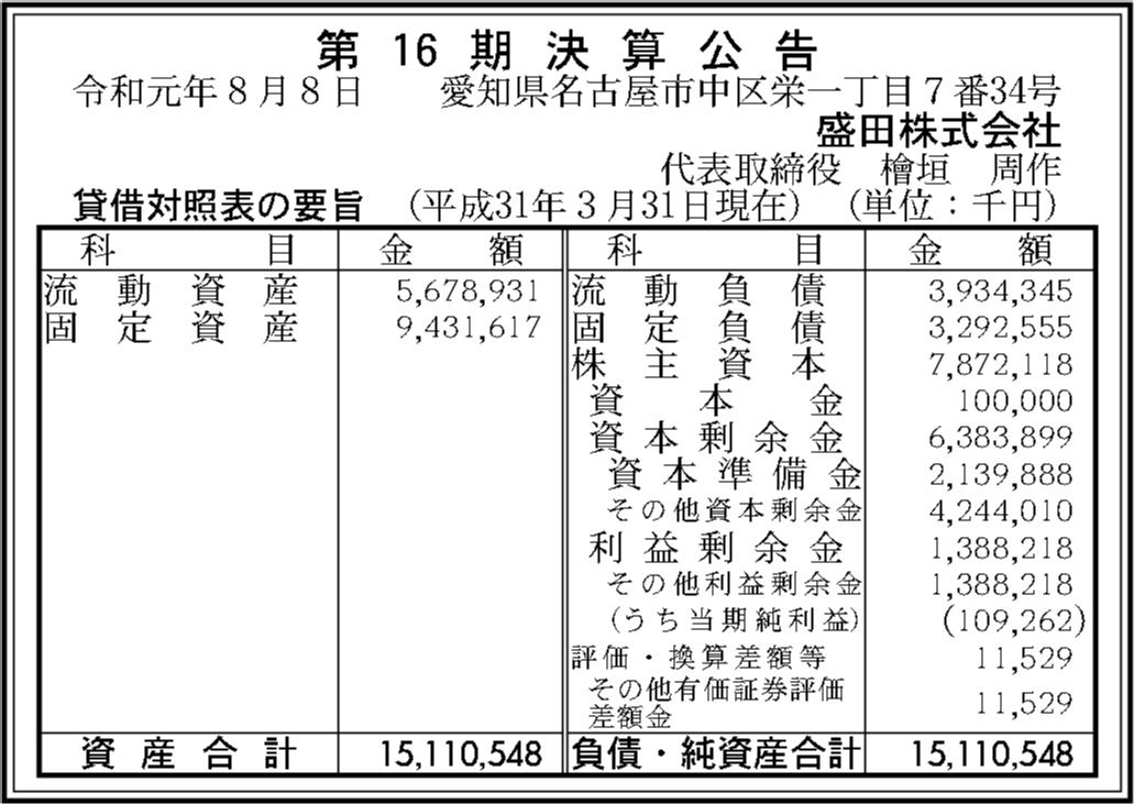 0056 93e4a2fe5780f991a50d9b12c39f7655de0e2bf50d3b950bb44f19a36083c456af0d0d26d561c4a374000b9cbd118a72661fa4bad116d43715ea12425d57e5a0 05