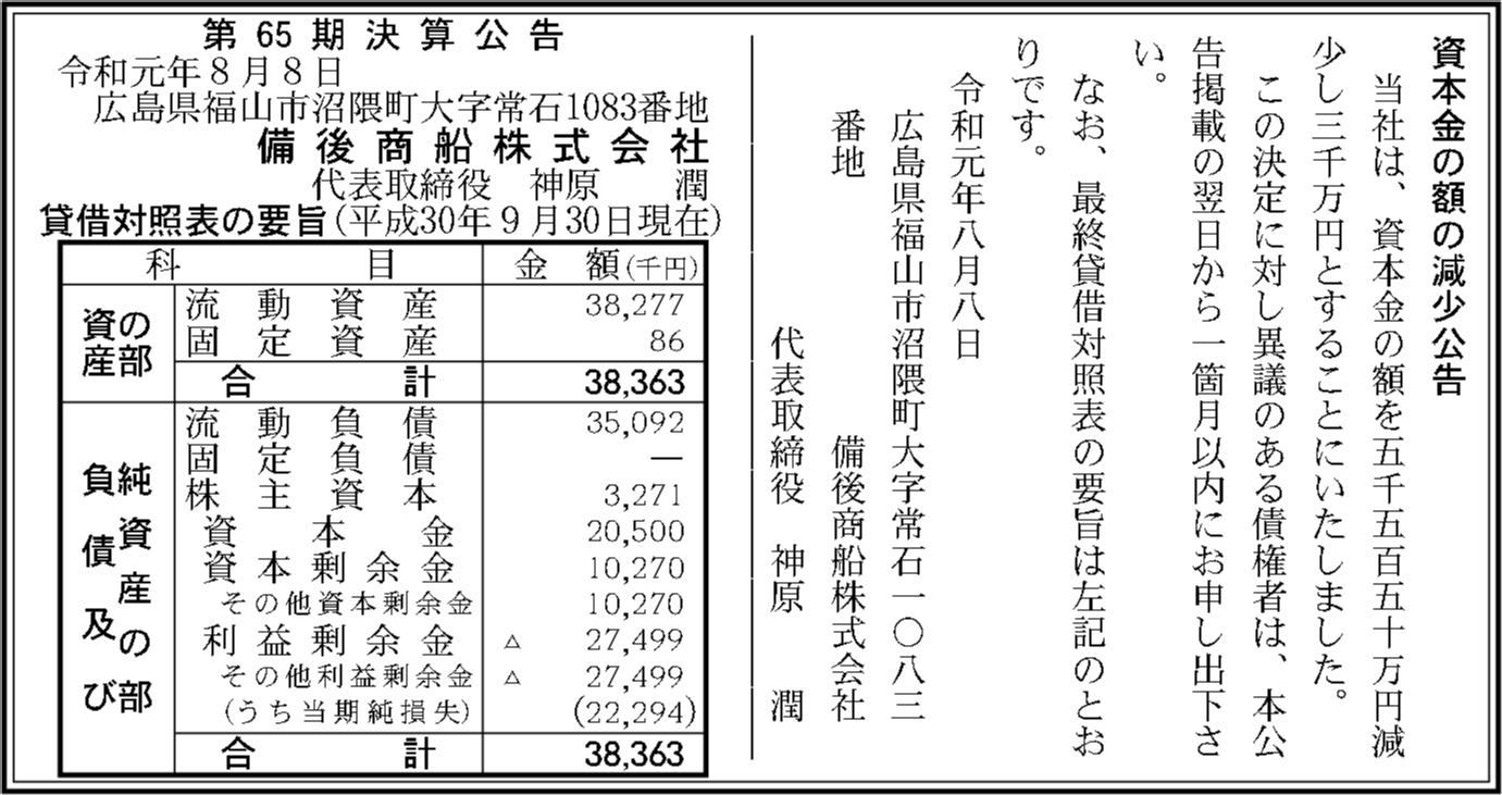 0058 b4aff11fb331cbfff92f28402ce1e0be60483f0588eb241a12bb07319a248503bbb224a359ea840bbc94caa09c2eada98b8e2c37673fb1e8e1e6fcfeb25ff1ba 03