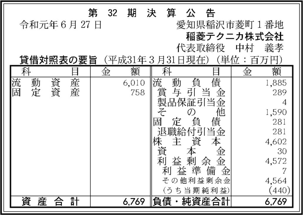 0072 786f71a6ded6a3b8758249f4f7fb1aedd8491edbc5e2cac69719939b4bd2557e08f13a33f69a88569bc80f4c824af3d886234021b5d4ed9114973122cb9239d7 01