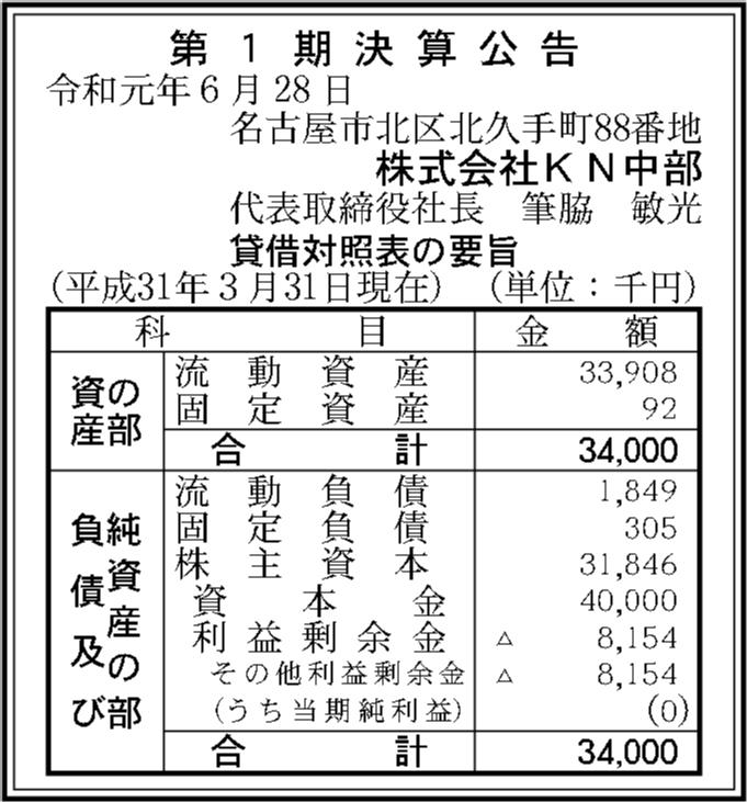 0078 d27886f34f7779eb5f3b7b1df258ddce4f02d73b9b38552eb9bab518070e4052e8201b8210d893c5a5881440eba55e4a19f2338e8b2e2461faed1252c168db8d 08