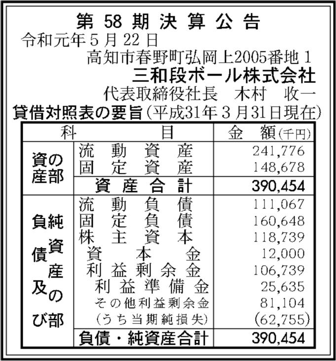 0085 0d6223f70f88e67bf573a575936768a9f15ffd30b59bc365944704f828e69d8a8f9ce12327f13747b5298524d8478154607f6bee96b9e072809eba21b6a7d440 05