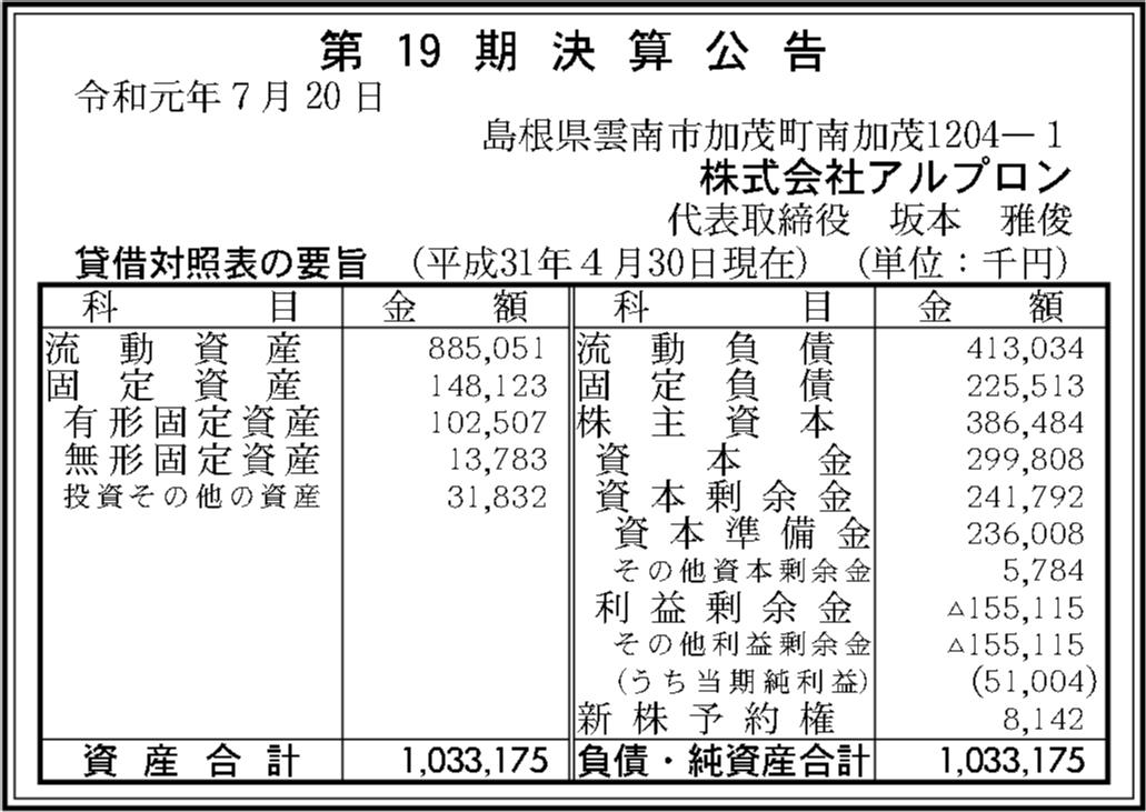 0088 2c370791ad35855fc89f9d1be646af7bf76c508c49c0f658159ac01f1a7d68ffedb57791fcc62d3288c60c7524a5eec920e0e06131e51e58485915807aa423c7 04