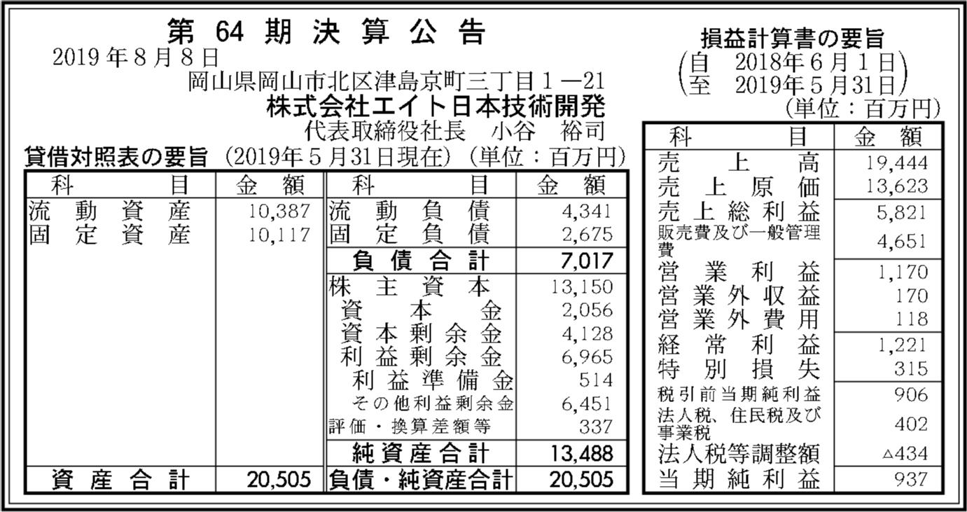 0089 059609ebbe552eb0b8719f24d3c24569b6c189a5eb4fb4490f2ea13136b420aaa74c19ad8b742cb196f6030828fcc06d975d787a5dc4637a2b5c8c13b82146cb 04
