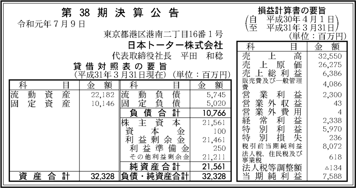 0089 059609ebbe552eb0b8719f24d3c24569b6c189a5eb4fb4490f2ea13136b420aaa74c19ad8b742cb196f6030828fcc06d975d787a5dc4637a2b5c8c13b82146cb 08