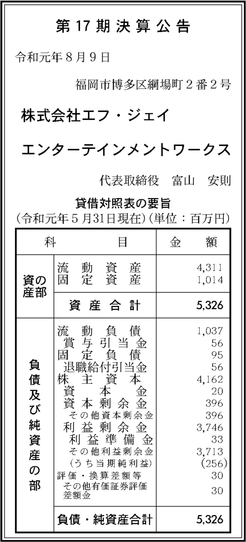 0091 220db6ae243a4e9a4a76174022a93a60076f8dda54cd2512c1a1ddc26618d0d41679c6fc339ac1392a1acb4bcc13291fd771bd92d57cea90f2524827cefd360f 04