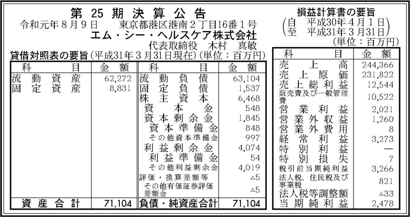 0092 25e73d2e1e6674632bda6447a273c3c76f9e45b56f5657a6330e3f80ce4728a0066e3702f98de654b27f42e5220e6405872c1f3885384e5614ec79beacb89e7f 06