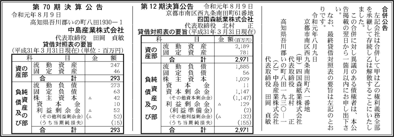 0095 62589fae1f27b224d6452f72f5021c8ebf72beabb2fc09f8e951f6082cc80f89945da49e1f0c524027285235d7e70aafe2fa67c383cf39df09ad2a7844db2d28 02