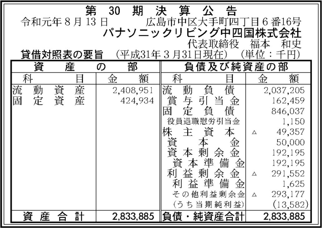 0045 27e528d2a5f43c972866487e5a1526df7ad29d5b2f0ba23530d7843d91b57993dc8e9005f87ae0ab7a3e2a838d33ef9f410166bbfe34fa5f7e7395cc9888e39f 01