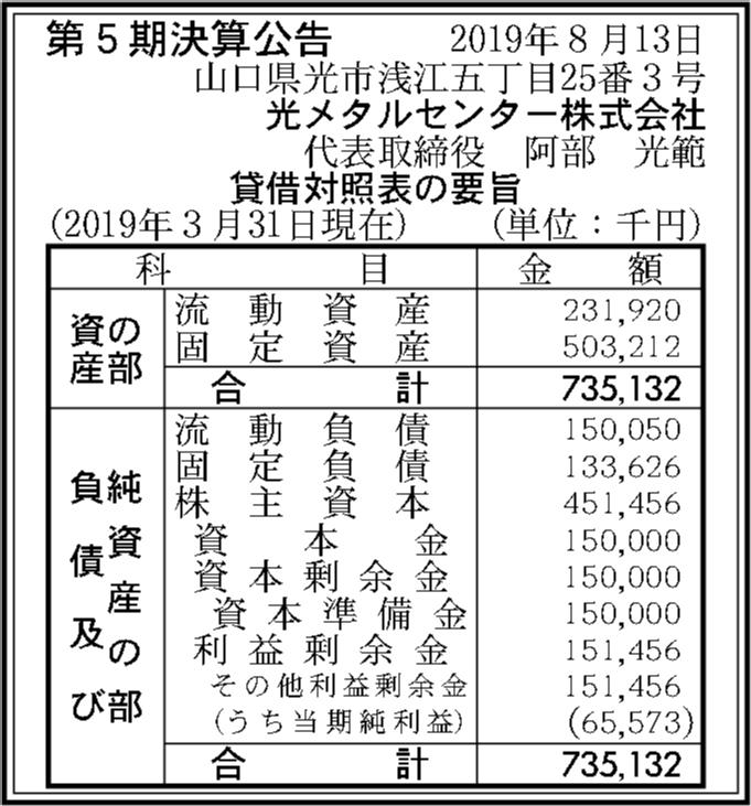 0059 a2857595883babab6ed2aaf8d3cc6fc224baeba8d7b04e8ba0d0c1e7fe34225db4117f5c166c18cc89847827307cf7fa021b9d6693c0ff696a77385741dac7a2 01