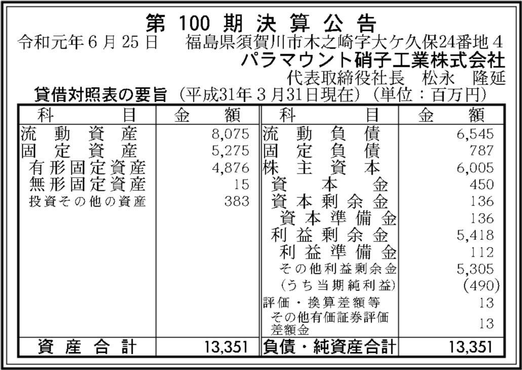 0064 71b49ae23a23755b242c20ebbb16d69c6f85c1c388b7ef87ba50393b0a758fd40cd65af2e1abd089dab6237d9adcf001fe2ca57f88f1bbe37efe2558fa694f63 06