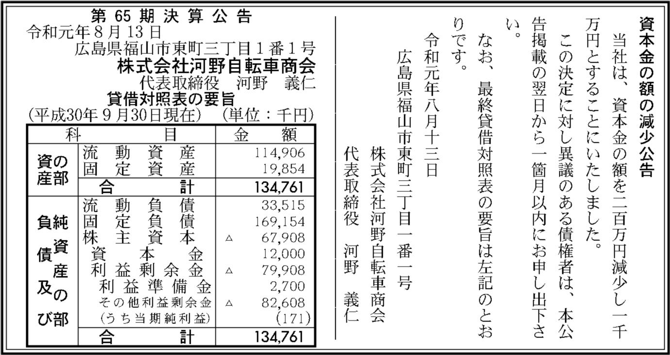 0065 3b4ed3ff268abfcf435d7c6790849c68280e862563f1a86d98c29bc0b47a4205c7ce6a74d16fd127843192a9861b3722ba091737449f483c65ef6b579b5de9a3 05